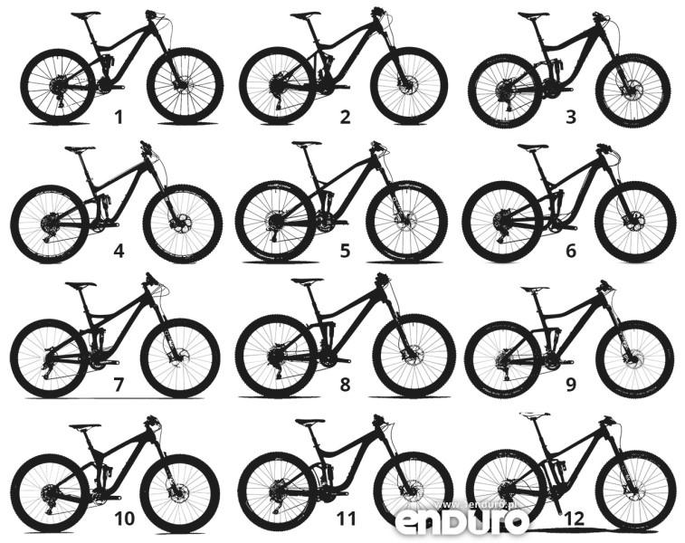 wszystkie rowery enduro są takie same