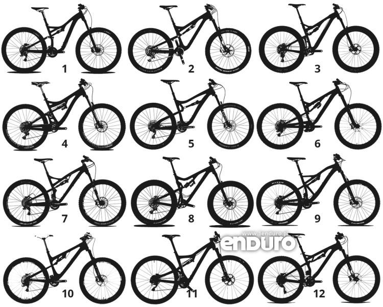 Wszystkie rowery są takie same 2