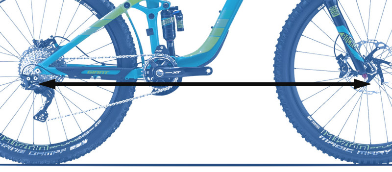 geometria-baza-kol-wheelbase