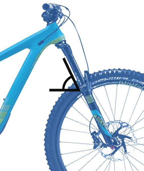 geometria-kat-glowki-ramy-head-tube-angle