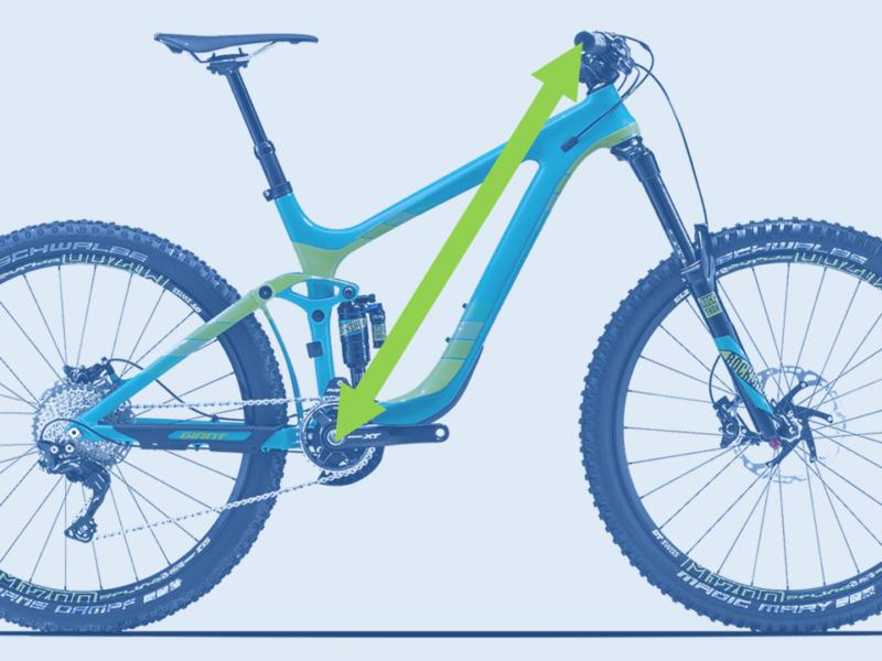 Dobór roweru enduro - rozmiar ramy