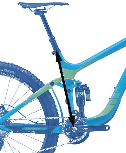 geometria-dlugosc-rury-podsiodlowej-seat-tube