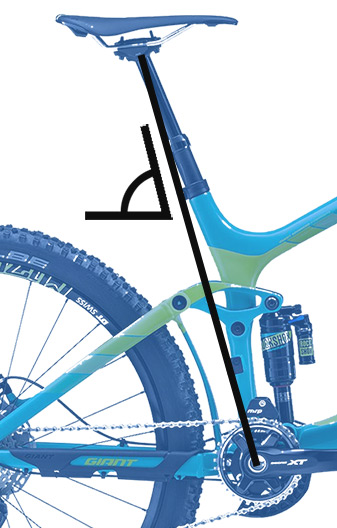 geometria-kat-rury-podsiodlowej-seat-tube-angle-effective