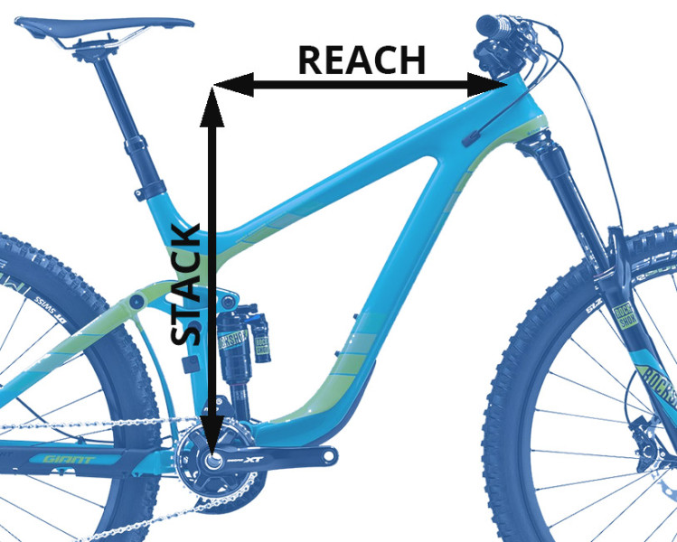 geometria-reach-stack-geometry