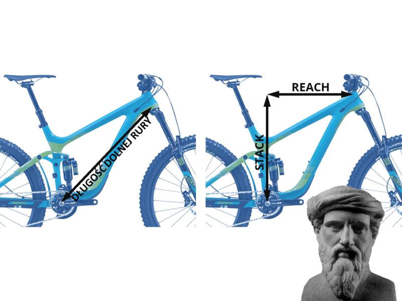 Dobór roweru enduro - wymiary porównawcze