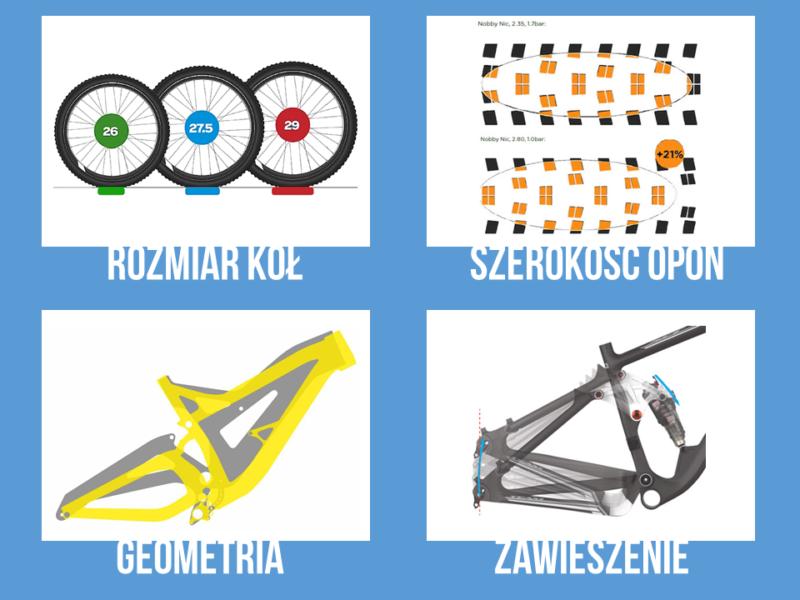 Dobór roweru enduro - nowinki techniczne