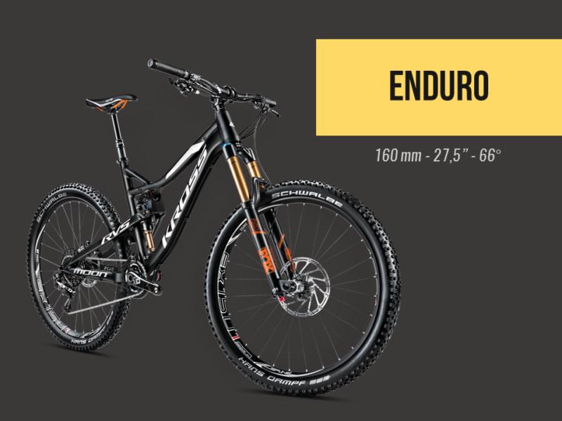 Dobór roweru enduro - Kross Moon