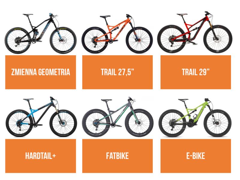 Dobór roweru enduro - opcje alternatywne