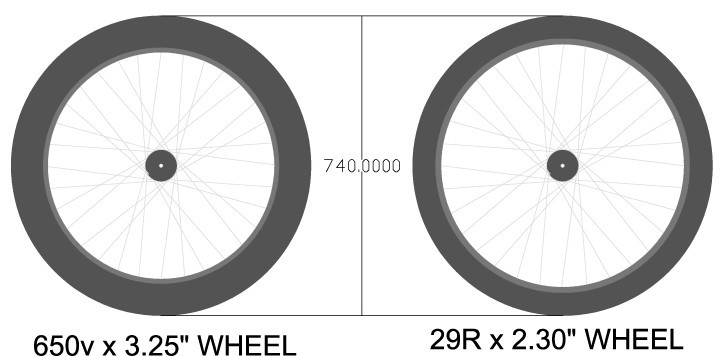 wheel size comparison