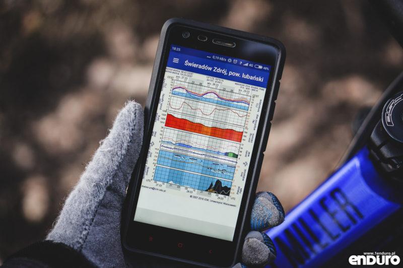 Aplikacje rowerowe na smartfona - ICM Meteo.pl alternative