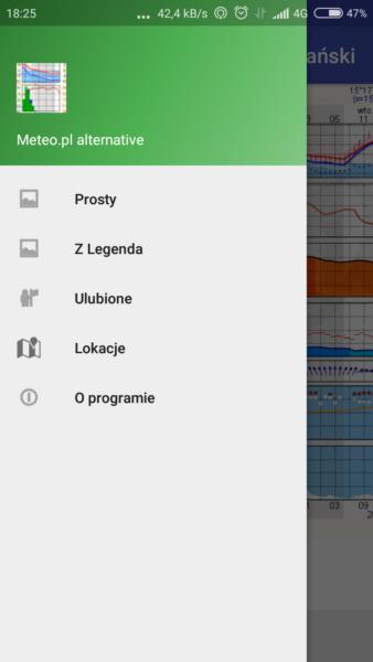 Aplikacje rowerowe na smartfona - Meteo.pl alternative pogoda