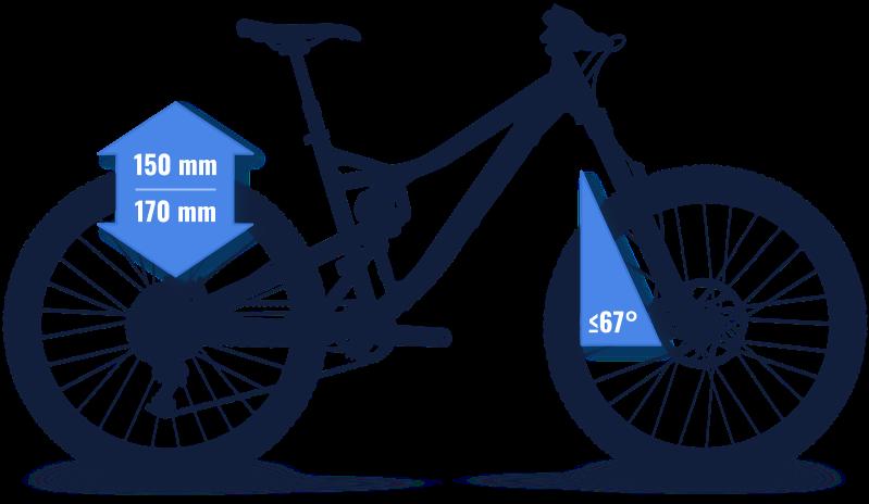 Rower full enduro od 6000 do 18000 zł - modele 2018