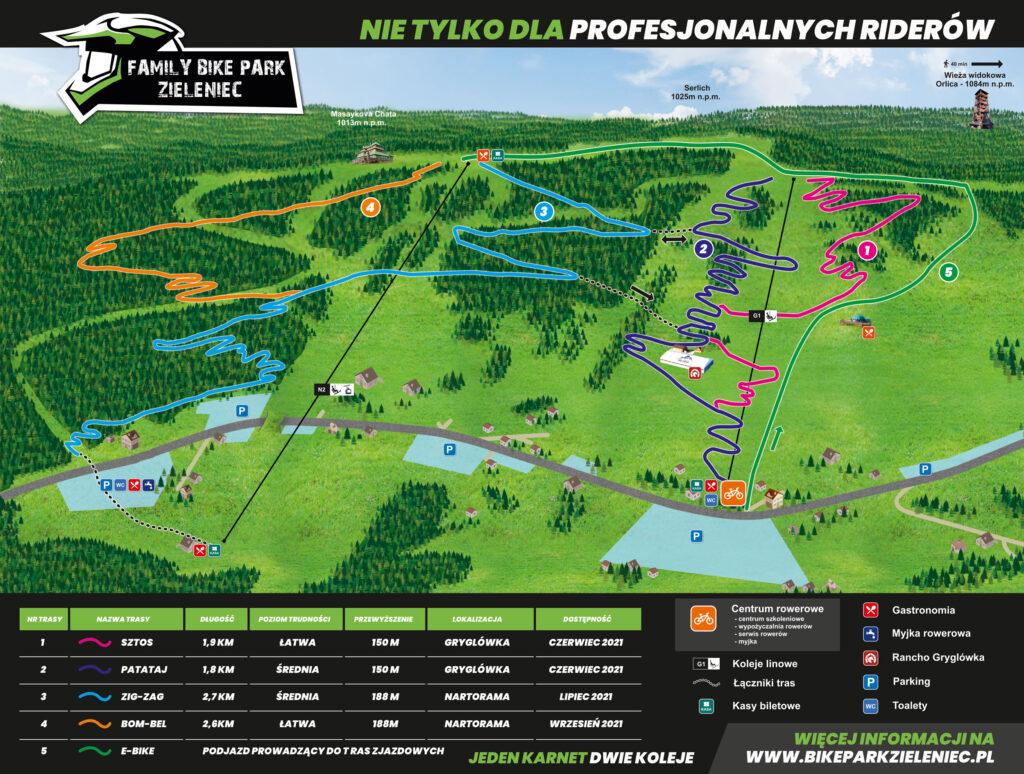 Family Bike Park Zieleniec - mapa tras